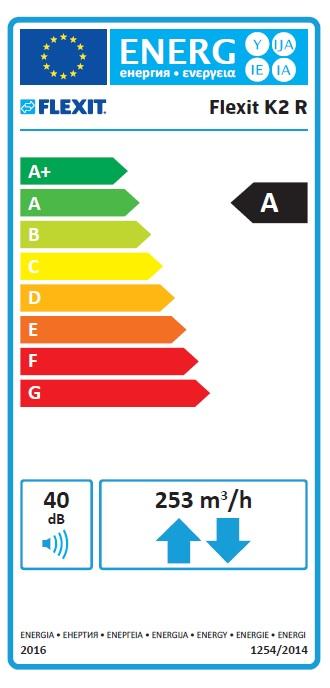 Flexit K2.1 Energetinio efektyvumo klasė