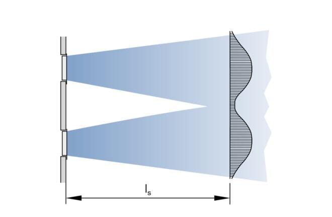 Oro srautas (lubinis vaizdas iš viršaus, daug grotelių)