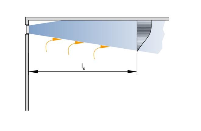 Oro srautas vėsinime (lubinis vaizdas iš šono)