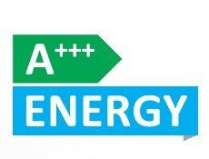 A+++ energetinė klasė