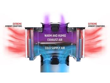 vesinimo-sistemos-intrcooll-dvipakopis-vesinimas