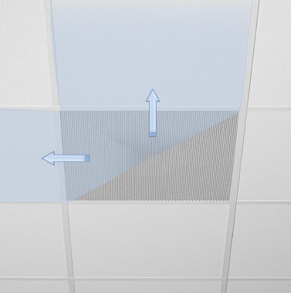 Dviejų krypčių horizontalus išpūtimas