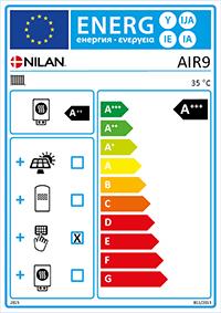Compact P Air9 Energetinis efektyvumas