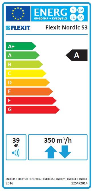 Flexit Nordic S3 Energetinio efektyvumo klasė
