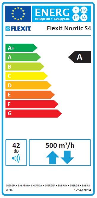 Flexit Nordic S4 Energetinio efektyvumo klasė