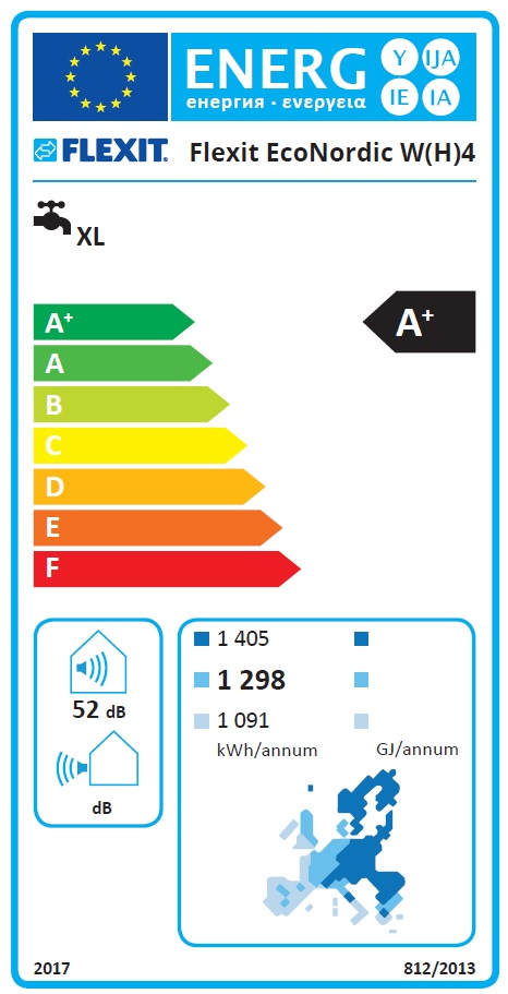 Flexit EcoNordic W4 Energetinio efektyvumo klasė