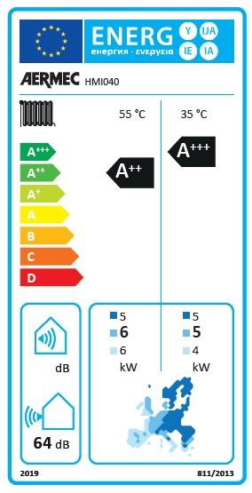 HMI 040 energetinis efektyvumas