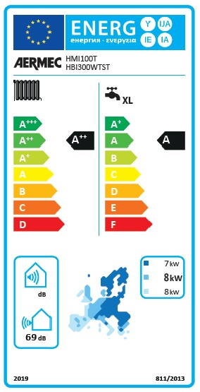 HMI 100T energetinis efektyvumas